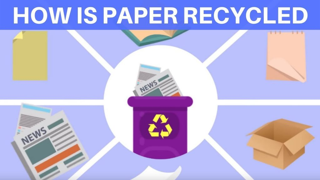 Paper recycle